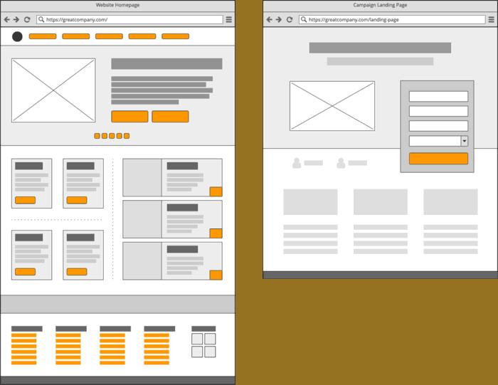 apa itu landing page : Perbedaan Landing Page vs Homepage
