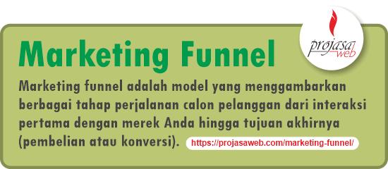 apa itu marketing funnel