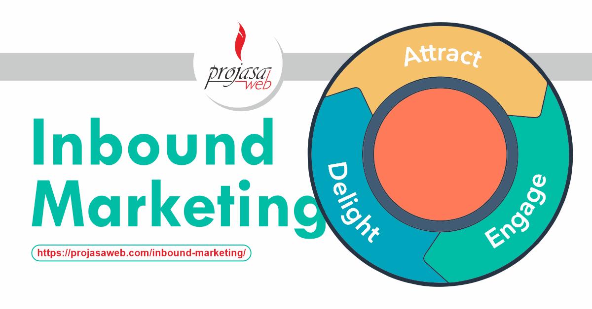 inbound marketing image
