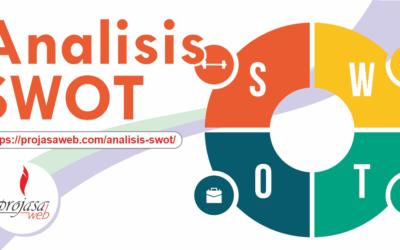 Analisis SWOT : Pengertian, Manfaat dan Contoh Analisis SWOT