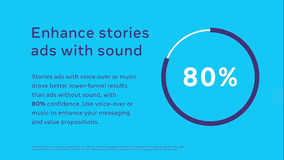 optimasi facebook ads dengan sound
