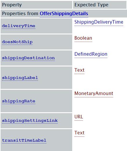 properti shipping schema markup