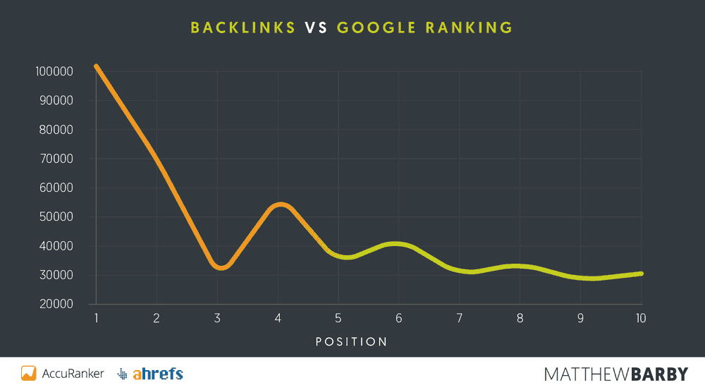 private blog network pentingnya backlink