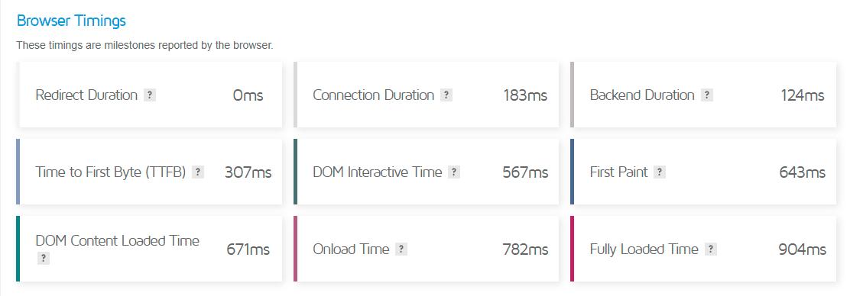 hasil tes gtmetrix waktu lengkap
